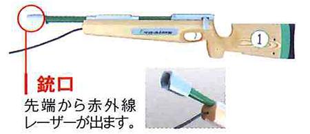 レーザー銃